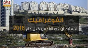 انفوغرافيك.. الاستيطان في القدس عام 2016