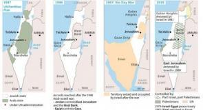 نهج الولايات المتحدة لدفع الفلسطينيين على انكار وجود الاحتلال الاسرائيلي