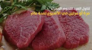 وجبة طعامنا اليومية تؤثر على البيئة العالمية.. كيف؟