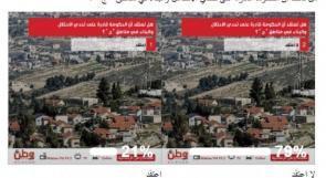 """استطلاع لوطن: 79% يعتقدون أن الحكومة غير قادرة على تحدي الاحتلال والبناء في مناطق """"ج"""""""