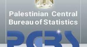 """""""الإحصاء"""" يعلن الرقم القياسي لاسعار الجملة في فلسطين للربع الثاني 2018"""