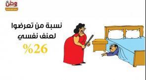 أرقام صادمة عن العنف بين الأزواج في فلسطين