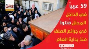 59 عربياً قُتلوا في جرائم العنف  في الداخل المحتل منذ بداية العام
