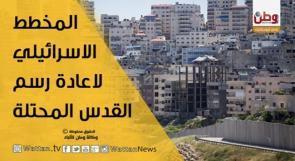 المخطط الاسرائيلي لاعادة رسم القدس المحتلة