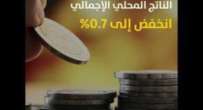 كيف سيكون عام 2019 على الاقتصاد الفلسطيني؟