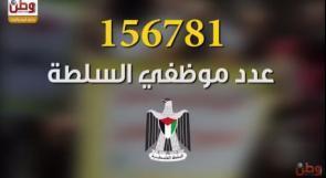 ما هو مجموع الخصومات من رواتب موظفي غزة شهرياً؟