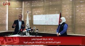 رام الله: خارطة تفصيلية توضح خطورة المخالطة والعلاقات الاجتماعية في زيادة الإصابات بفيروس كورونا