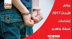 جرائم الاحداث 2017.. اعتداءات، سرقة وتهديد