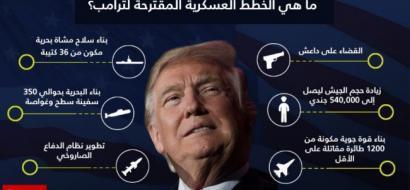 كيف ينوي ترامب مضاعفة القوة العسكرية الأميركية؟