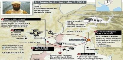 كيف قتل بن لادن، رواية الجندي الامريكي المنفذ
