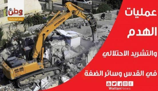 عمليات الهدم والتشريد الاحتلالي في القدس وسائر الضفة