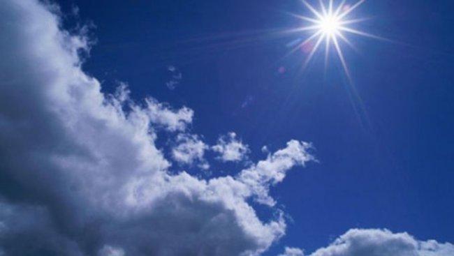 الطقس: الجو غائم جزئيا وصاف