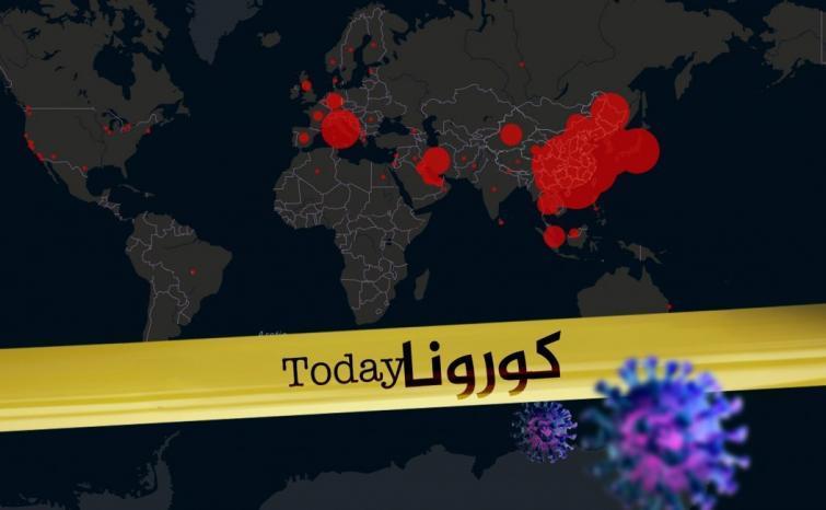 """كورونا يروّع العالم بـ""""رقم قياسي جديد"""" لحالات الاصابة اليومية"""