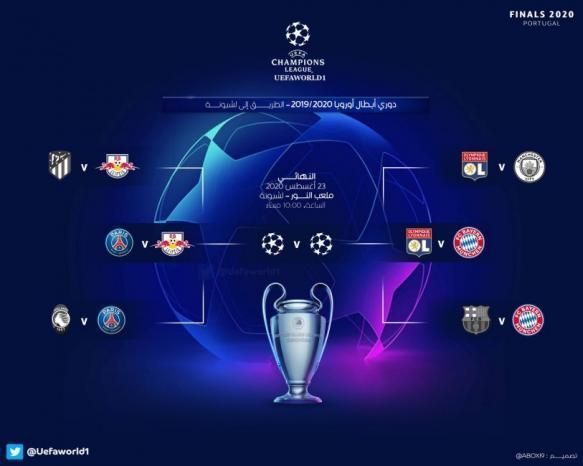 تعرف على الفرق المتأهلة إلى نصف نهائي دوري أبطال أوروبا ومواعيد المباريات وكالة وطن للأنباء