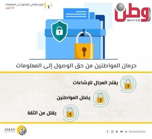 ائتلاف أمان يطالب الحكومة مجددا بالإسراع في إقرار وإصدار قانون حق الوصول إلى المعلومات