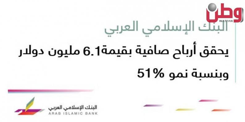 البنك الإسلامي العربي يحقق أرباح صافية بقيمة 6.1 مليون دولار وبنسبة نمو 51 %